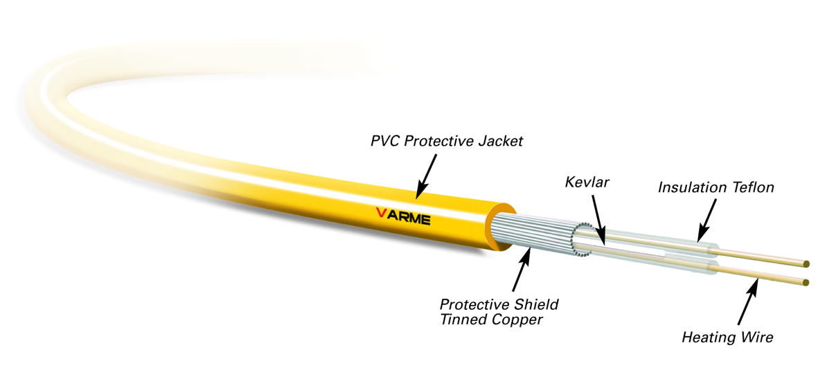 Hi Res Varme Cable Annot