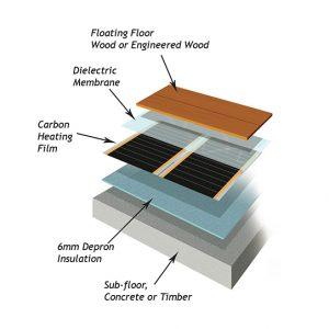 carbon-film-diagram