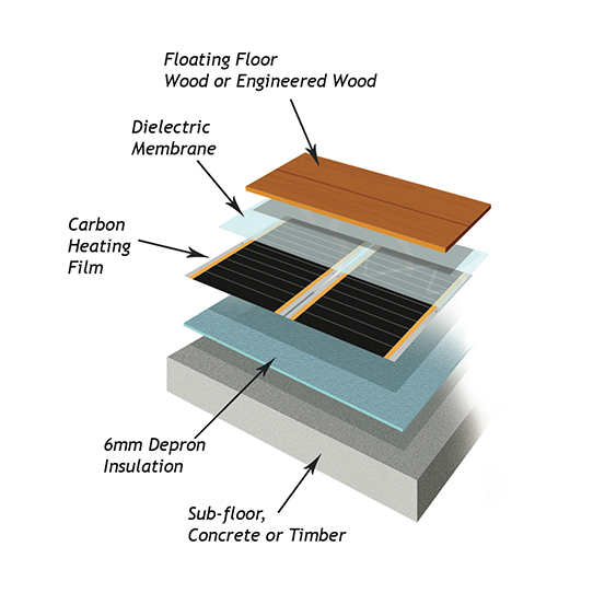 carbon-film-diagram