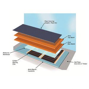 carbon-film-diagram2